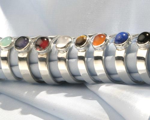 Basic-ringen